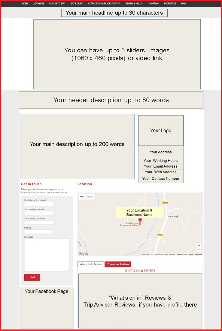 Sales Page Layout when Advertise in Oldham
